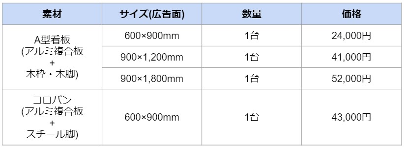 A型看板の価格表