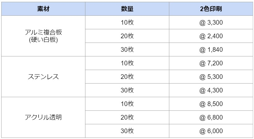 管理看板の価格表