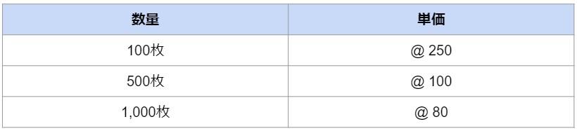 ポスト投函禁止ステッカーの価格表