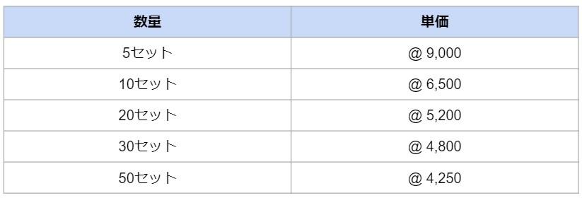 連続旗の価格表