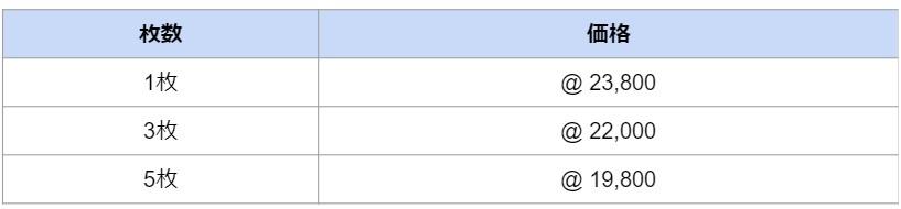 テーブルクロスの価格表