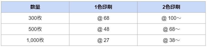 駐輪ステッカーの価格表